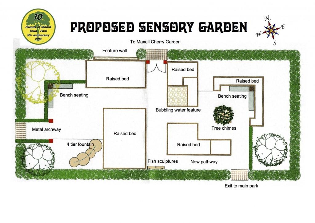Sensory garden update friends of telford town park for Garden design equipment